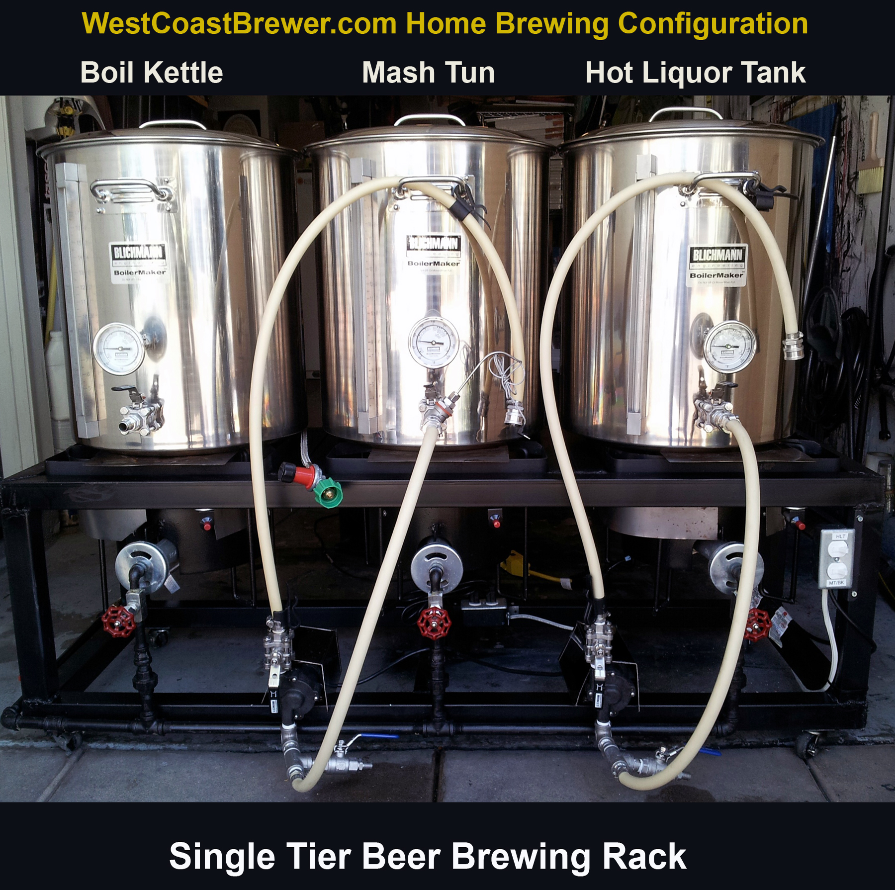 Home Homebrewing Brewers Blog